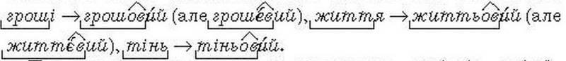 Написання найуживаніших суфіксів прикметників