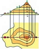 Зображення рельєфу на планах, топографічних і дрібномасштабних картах