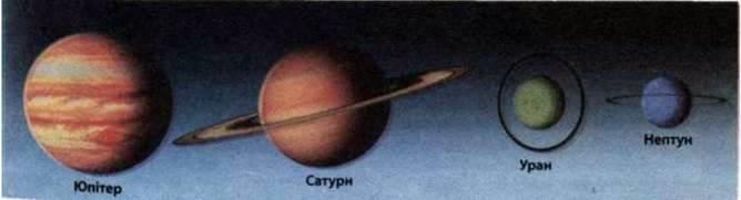 Загальна характеристика планет гігантів