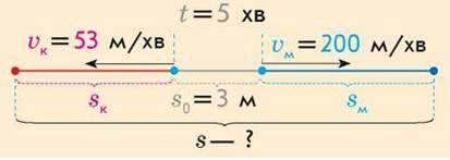 Множення і ділення іменованих чисел ст.57