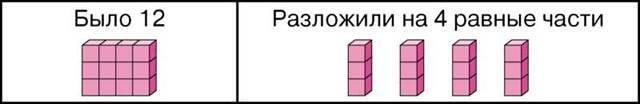 ДЕЛЕНИЕ