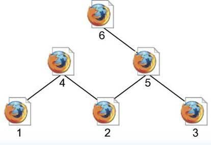 Знайомство з програмою браузером