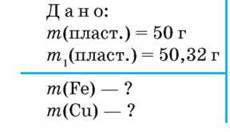 Розрахунки за рівняннями хімічних реакцій між розчином солі та металом