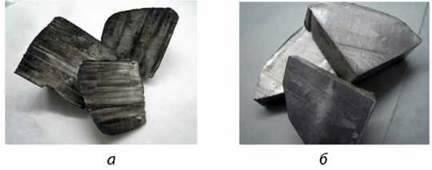 Лужні метали. Натрій і Калій