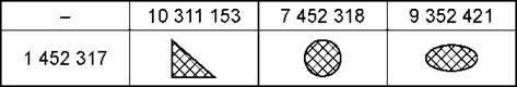 Задачі та приклади на всі дії з натуральними числами і десятковими дробами